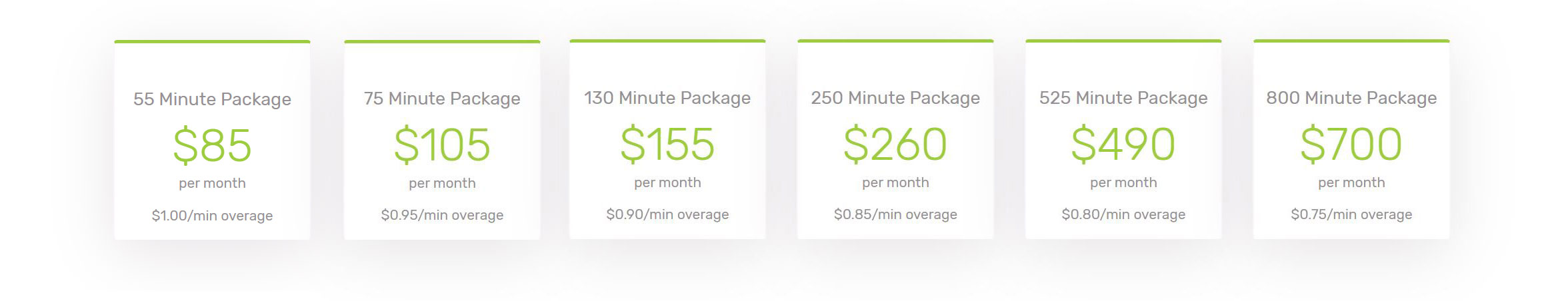 Answering Service Pricing Plans